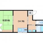 北九州市小倉北区神岳【1DK】賃貸空き家・空きマンション・空きアパート(間取)